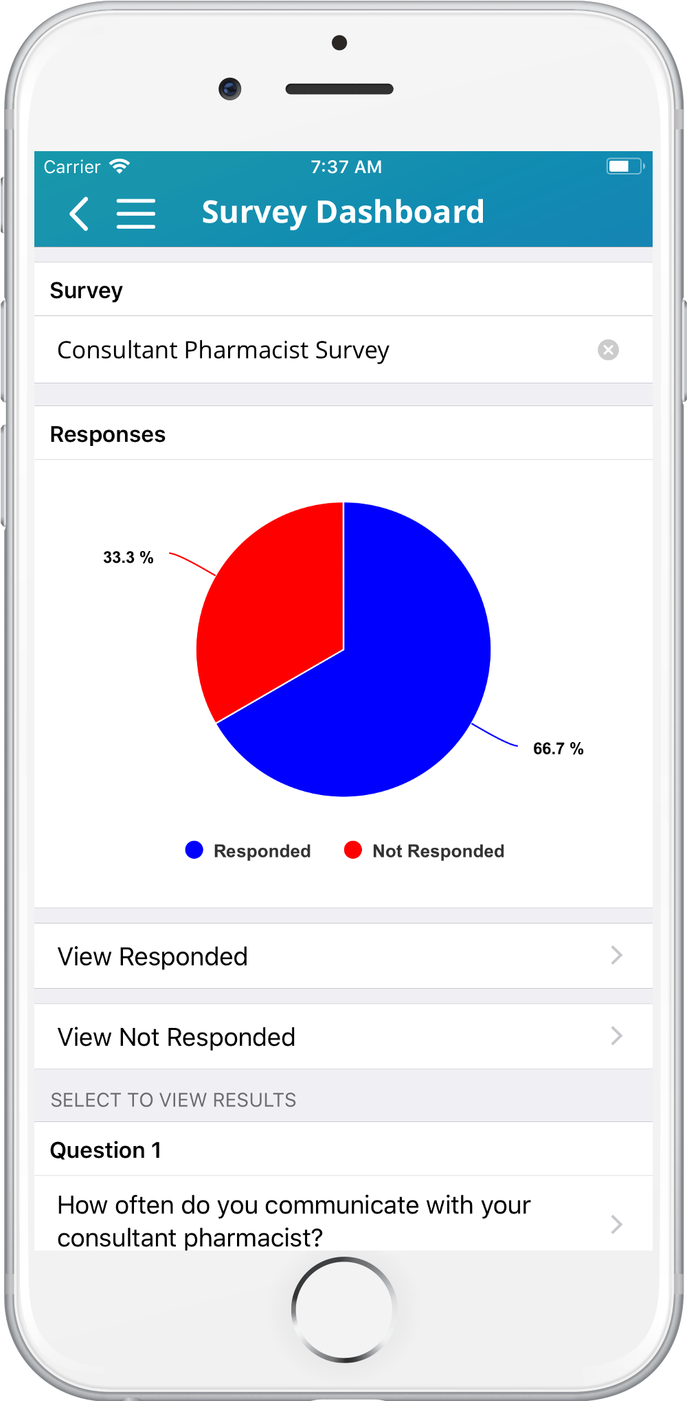 Survey dashboard